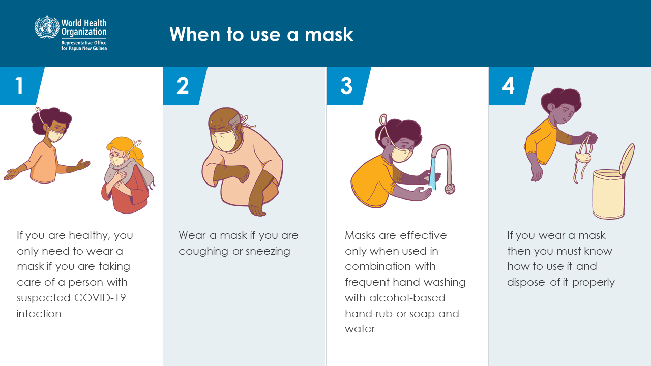COVID-19: Using Your Mask